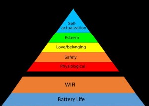 Maslow Hierarchy - Up-dated